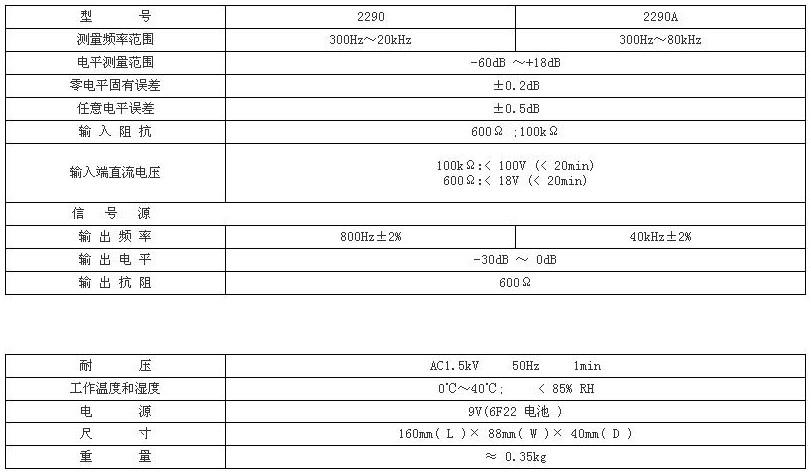dlm2290-数字电平表