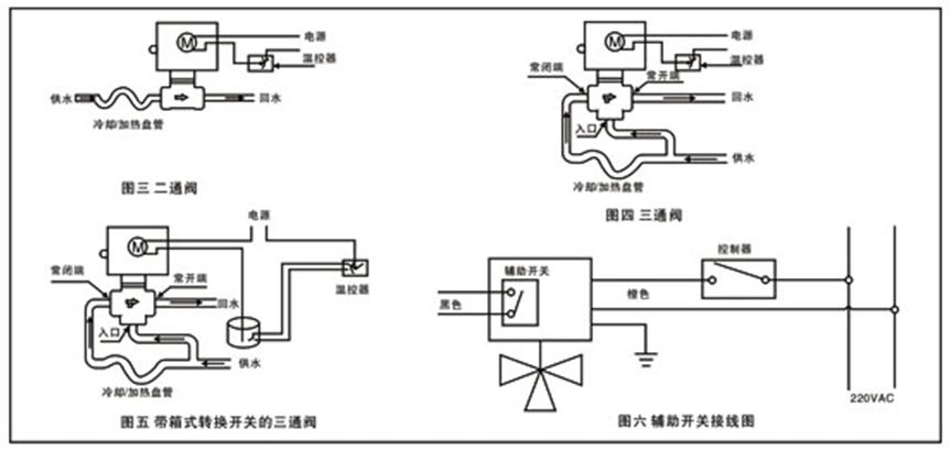 电动二通调节阀的安装须知图片