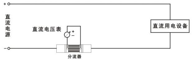 直流电流测量范围的外附分流器,或可看成在依次电路中作电流取样用的
