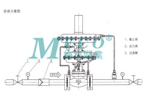 供氮装置(氮封阀)图片