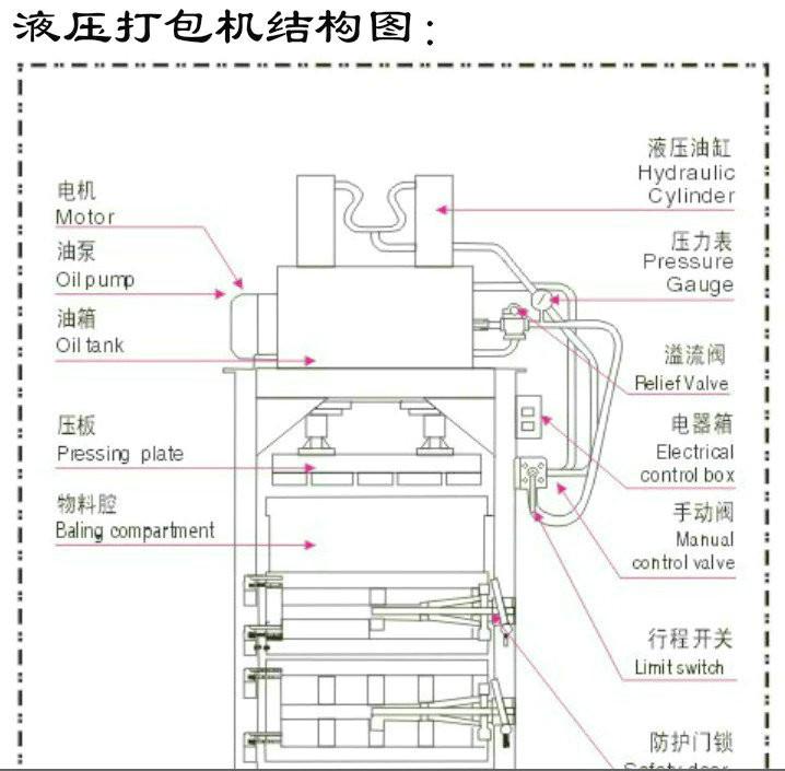 2相液压电机接线方法图解