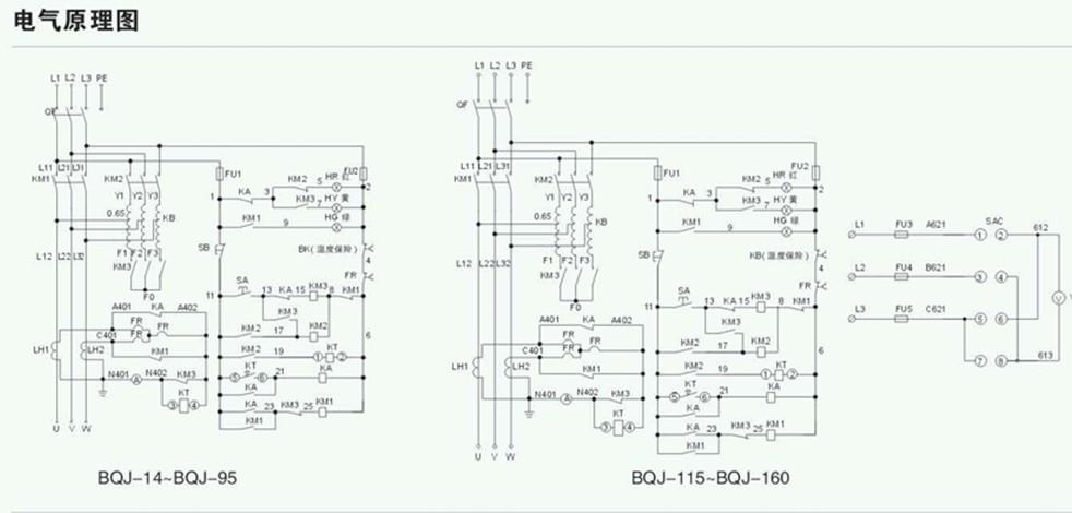 160kw  依客思电气专业生产防爆电器,防爆自耦减压电磁