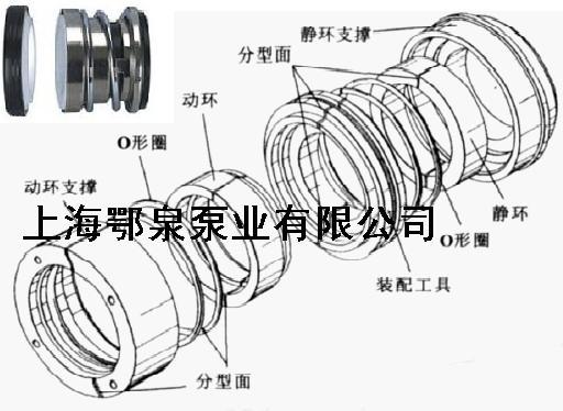 水泵机械密封的维护方法