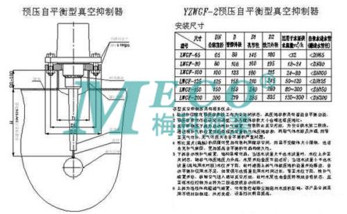 3 自吸补偿用水段, 可通过变频器多段速度设定,使水泵的抽吸水量