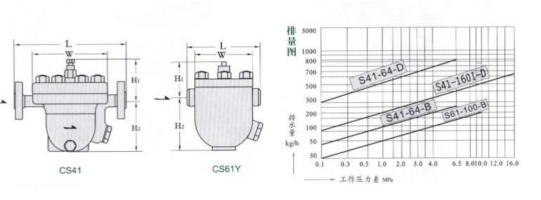 高压加热器三段结构图