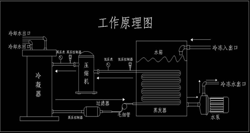 螺杆冷水机控制系统接线图