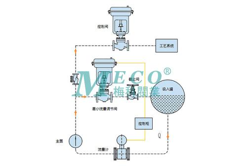 循环水泵一用一备接线图