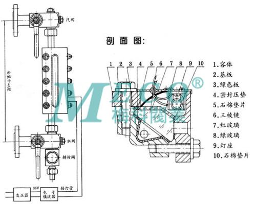 b49x型锅炉双色水位计
