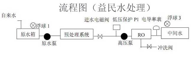 排水延时起动电路图