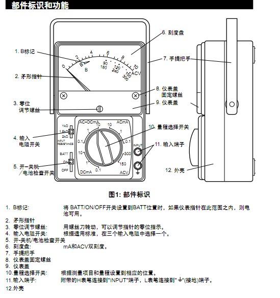 具有以下特性: (1) 4路功能: 可测量交流电流、直流电流、直流+交流电流和交流电压。 (2) 高精度: 全刻度的±2.5%。 (3) 高灵敏度: 全刻度0.1mA。 (4) TAUT BAND系统仪表,零摩擦,抗振动和冲击能力强。 (5) 过载保护电路可防止仪表线圈烧坏和仪表指针弯曲。 (6) 屏蔽外壳消除了外部高频电场的影响。 (7) 外形紧凑,重量轻,易于便携使用。 安全注意事项: 操作本仪器之前,务必注意以下警示事项,以确保正确、安全地使用本仪器。如果 使用时没有遵守这些警示事项,