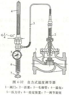 锅炉液包结构图