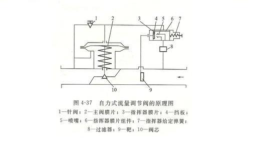电路 电路图 电子 原理图 529_281